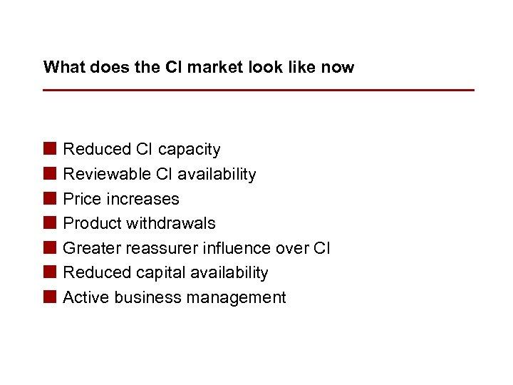 What does the CI market look like now n n n n Reduced CI