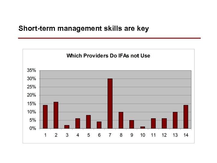 Short-term management skills are key