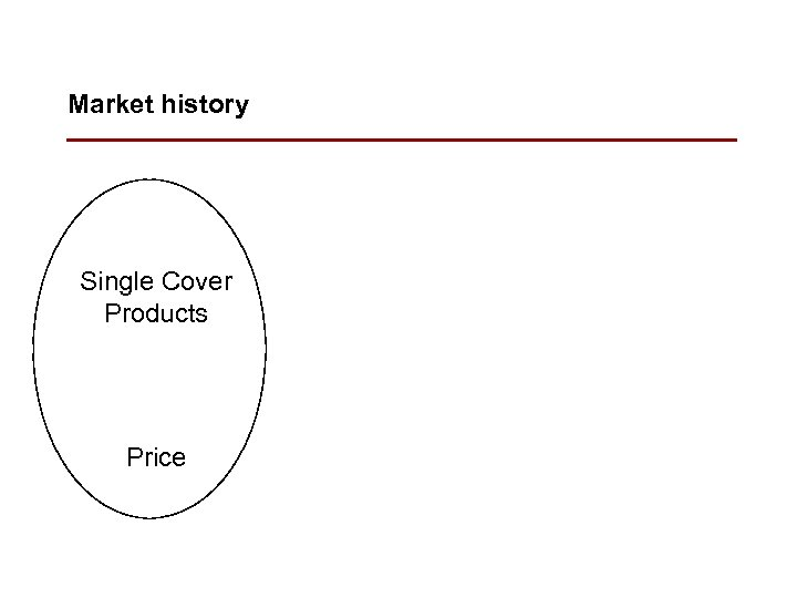 Market history Single Cover Products Price