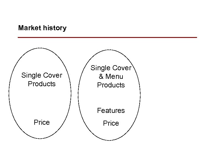 Market history Single Cover Products Single Cover & Menu Products Features Price