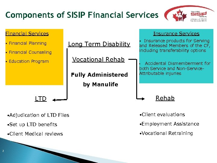 Components of SISIP Financial Services • Financial Planning • Long Term Disability Financial Counseling
