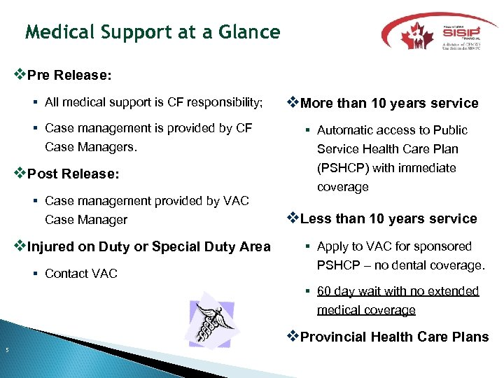 Medical Support at a Glance Pre Release: All medical support is CF responsibility; Case