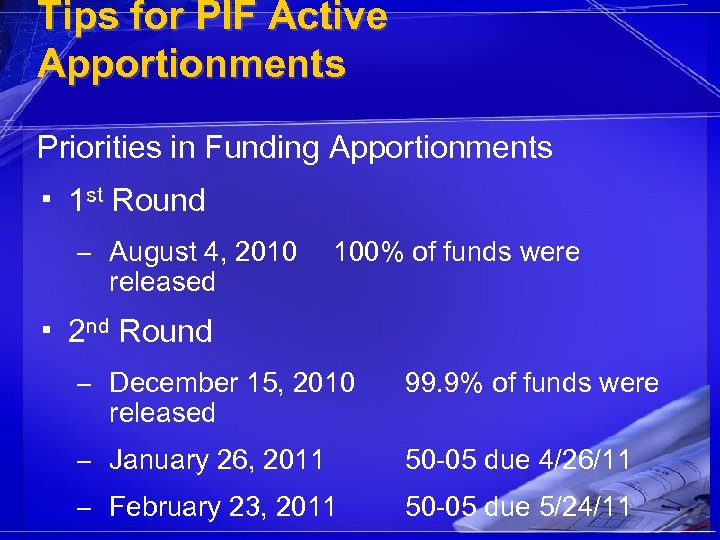 Tips for PIF Active Apportionments Priorities in Funding Apportionments ▪ 1 st Round –