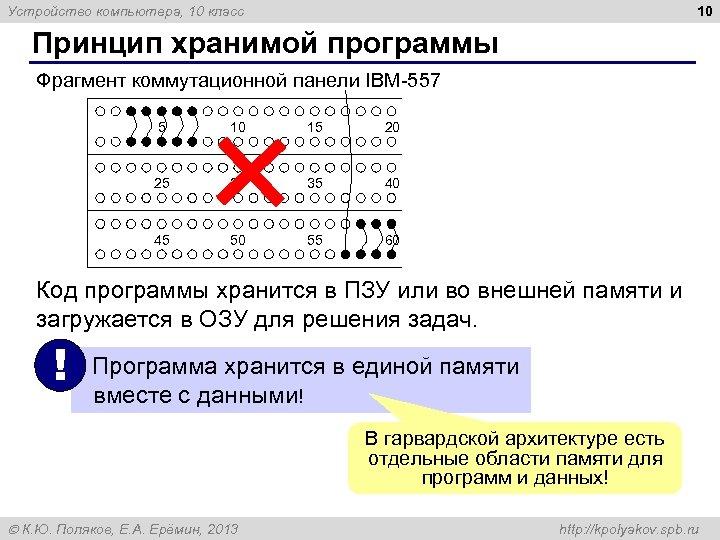 10 Устройство компьютера, 10 класс Принцип хранимой программы Фрагмент коммутационной панели IBM-557 5 10
