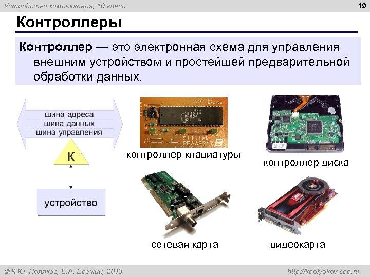 19 Устройство компьютера, 10 класс Контроллеры Контроллер — это электронная схема для управления внешним