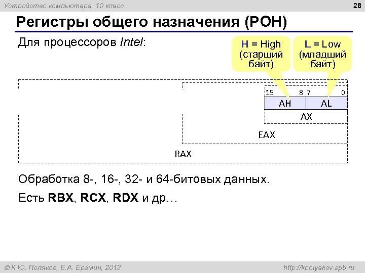 28 Устройство компьютера, 10 класс Регистры общего назначения (РОН) Для процессоров Intel: 63 H