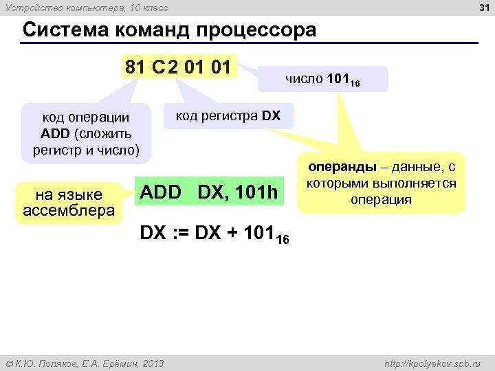 31 Устройство компьютера, 10 класс Система команд процессора 81 C 2 01 01 код