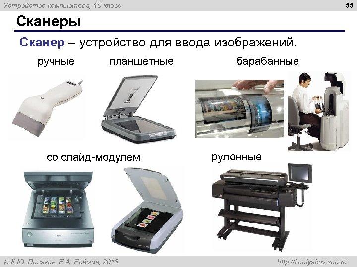 55 Устройство компьютера, 10 класс Сканеры Сканер – устройство для ввода изображений. ручные планшетные