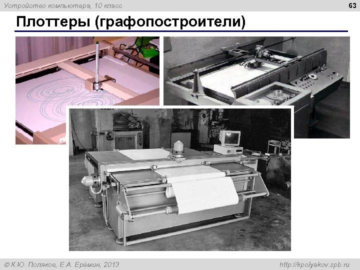 Устройство компьютера, 10 класс 63 Плоттеры (графопостроители) К. Ю. Поляков, Е. А. Ерёмин, 2013