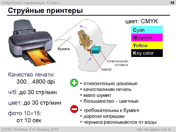 68 Устройство компьютера, 10 класс Струйные принтеры цвет: CMYK Cyan Magenta Yellow Key color