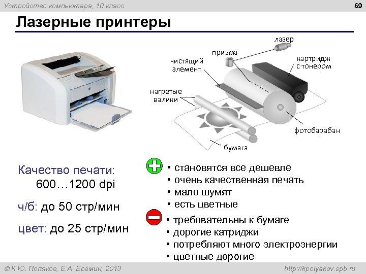 69 Устройство компьютера, 10 класс Лазерные принтеры лазер чистящий элемент призма картридж с тонером