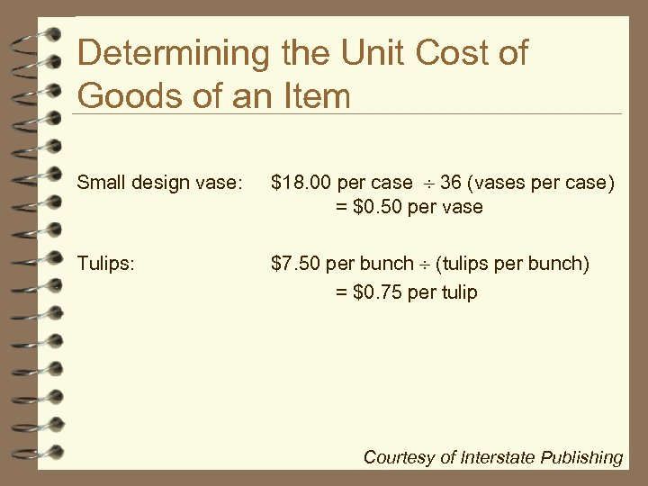 Determining the Unit Cost of Goods of an Item Small design vase: $18. 00