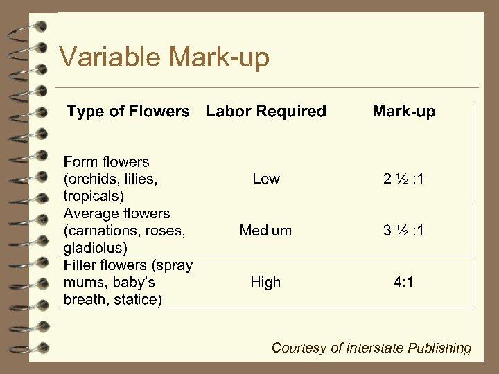 Variable Mark-up Courtesy of Interstate Publishing