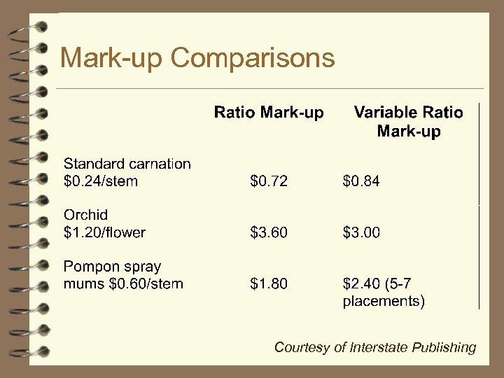 Mark-up Comparisons Courtesy of Interstate Publishing