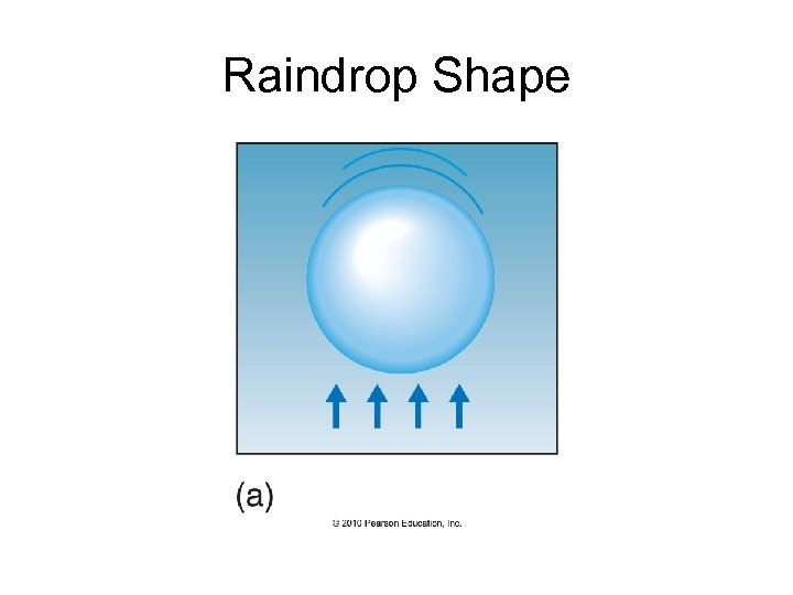 Raindrop Shape