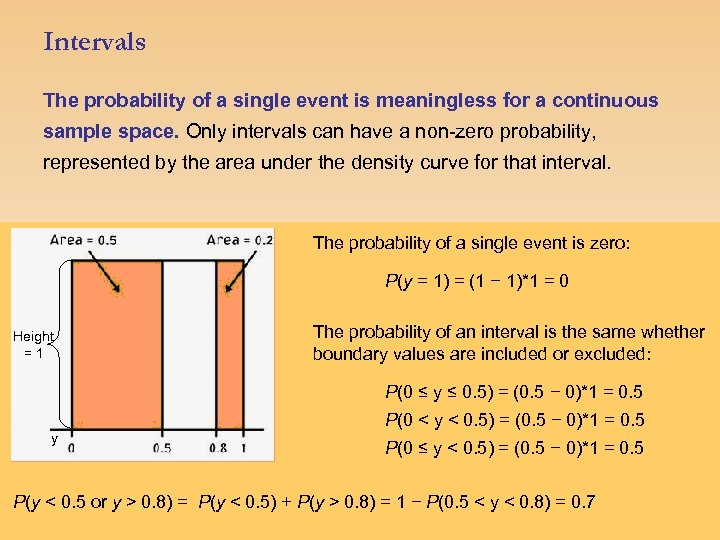 Intervals The probability of a single event is meaningless for a continuous sample space.
