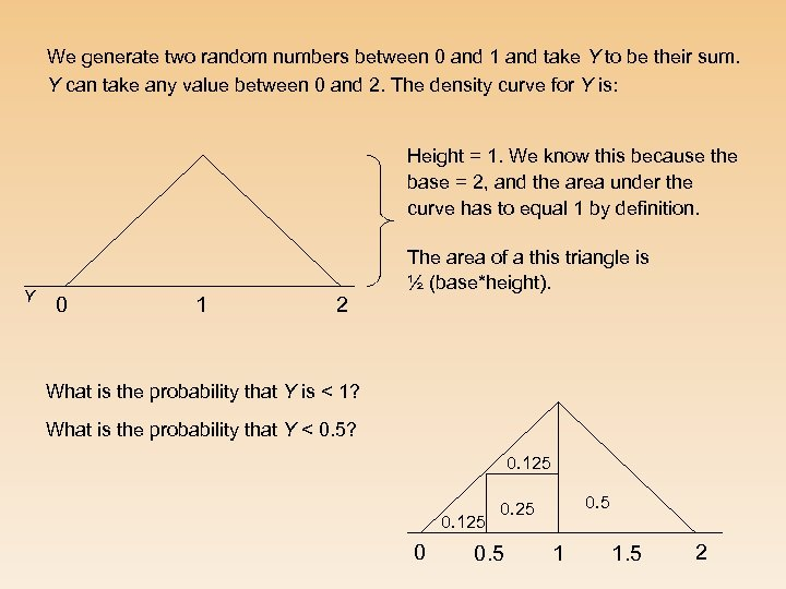 We generate two random numbers between 0 and 1 and take Y to be