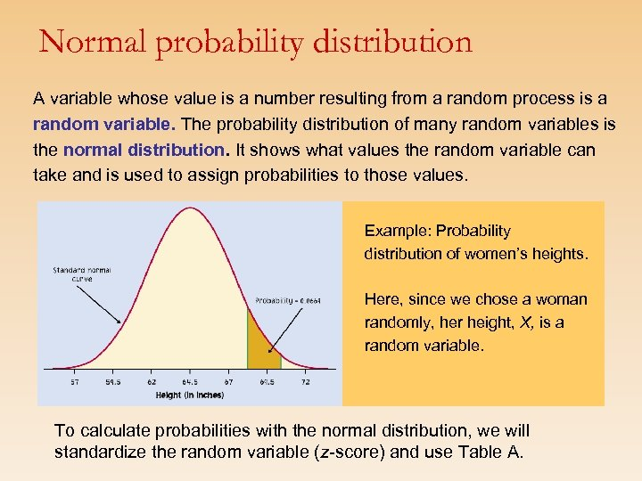 Normal probability distribution A variable whose value is a number resulting from a random