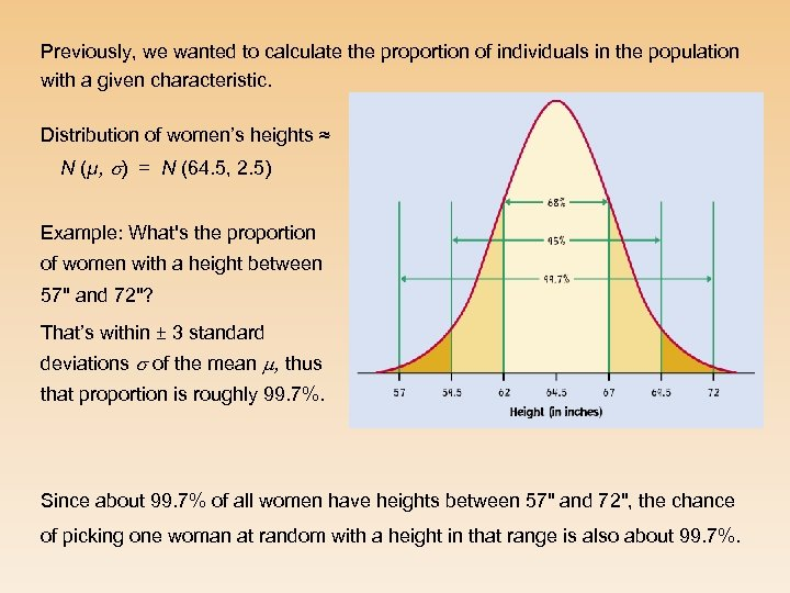 Previously, we wanted to calculate the proportion of individuals in the population with a