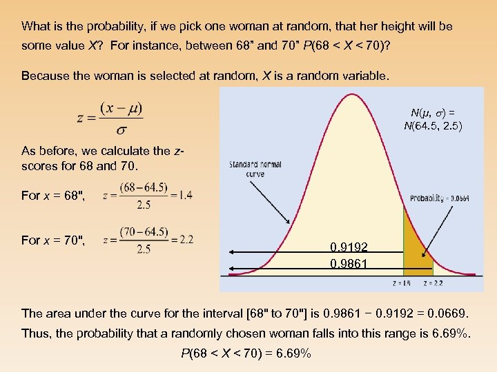 What is the probability, if we pick one woman at random, that her height