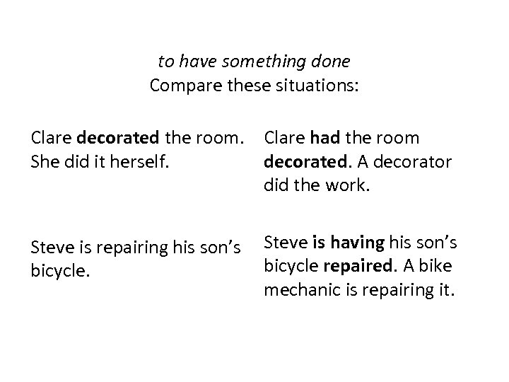 to have something done Compare these situations: Clare decorated the room. Clare had the