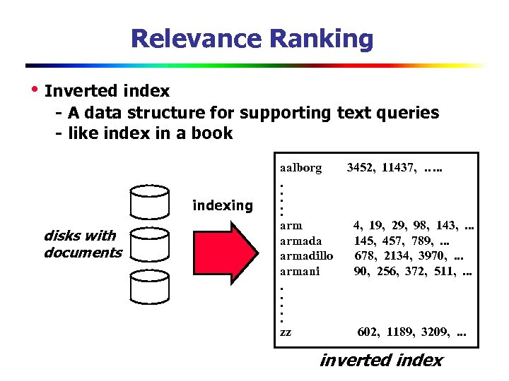 Relevance Ranking • Inverted index - A data structure for supporting text queries -