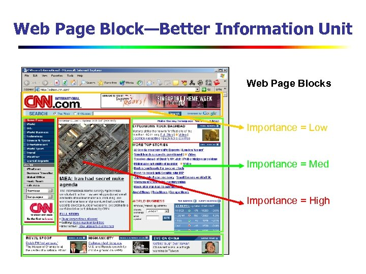 Web Page Block—Better Information Unit Web Page Blocks Importance = Low Importance = Med