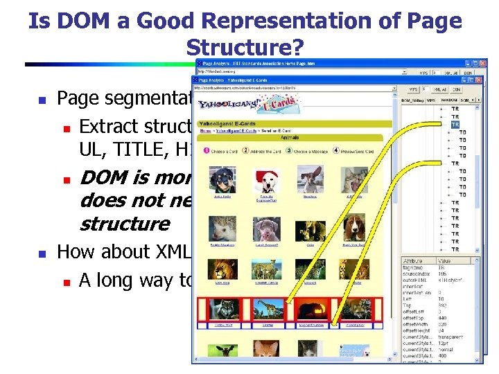 Is DOM a Good Representation of Page Structure? n Page segmentation using DOM n