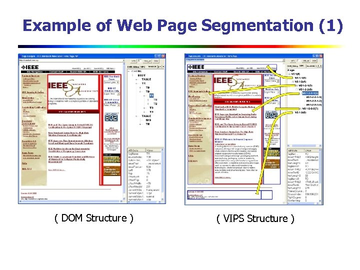 Example of Web Page Segmentation (1) ( DOM Structure ) ( VIPS Structure )