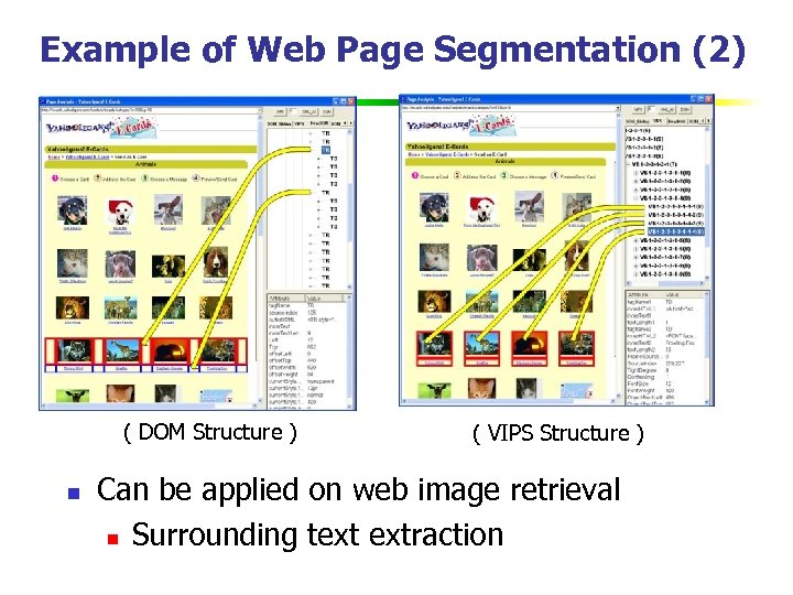 Example of Web Page Segmentation (2) ( DOM Structure ) n ( VIPS Structure
