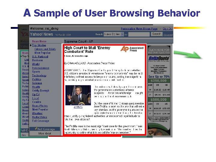 A Sample of User Browsing Behavior