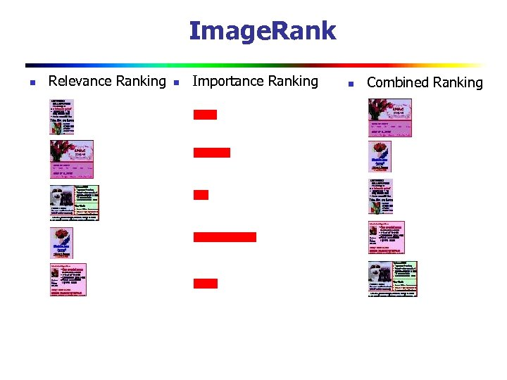 Image. Rank n Relevance Ranking n Importance Ranking n Combined Ranking