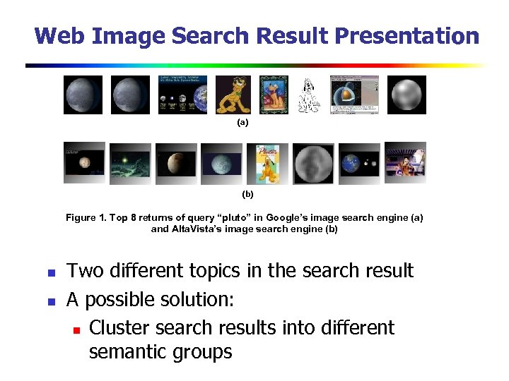 Web Image Search Result Presentation (a) (b) Figure 1. Top 8 returns of query
