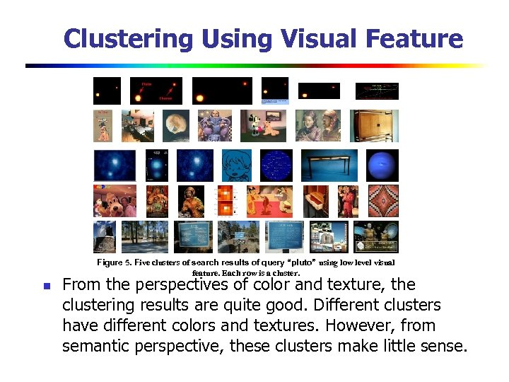 "Clustering Using Visual Feature Figure 5. Five clusters of search results of query ""pluto"""