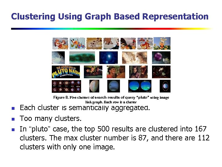 Clustering Using Graph Based Representation Figure 8. Five clusters of search results of query