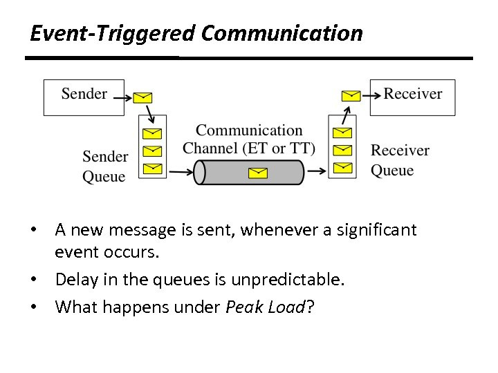 Event-Triggered Communication • A new message is sent, whenever a significant event occurs. •