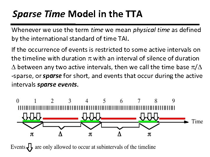 Sparse Time Model in the TTA Whenever we use the term time we mean