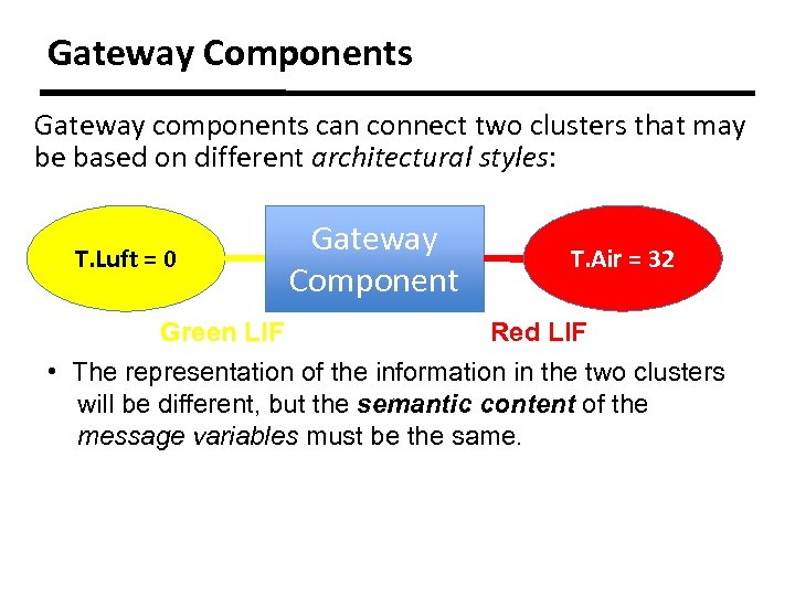 Gateway Components Gateway components can connect two clusters that may be based on different