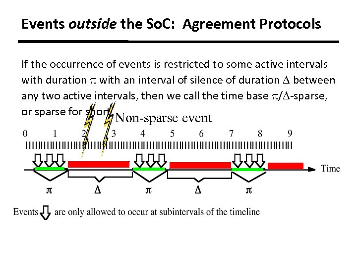 Events outside the So. C: Agreement Protocols If the occurrence of events is restricted