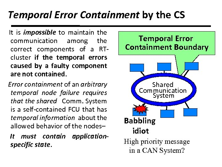 Temporal Error Containment by the CS It is impossible to maintain the communication among