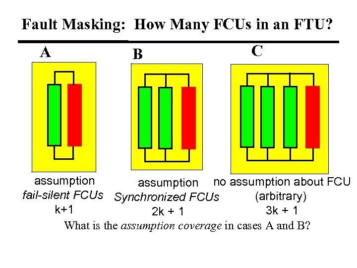 Fault Masking: How Many FCUs in an FTU? A B C assumption no assumption
