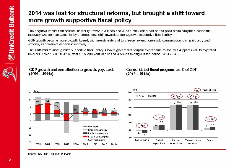 2014 was lost for structural reforms, but brought a shift toward more growth supportive