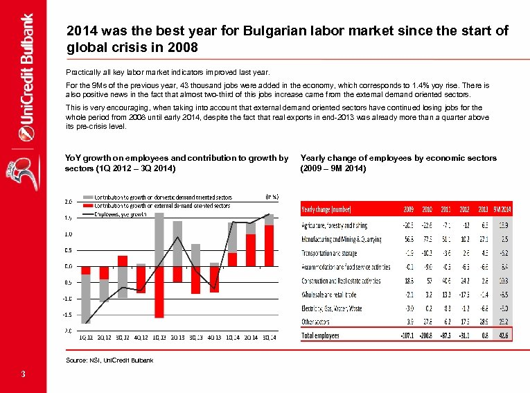 2014 was the best year for Bulgarian labor market since the start of global