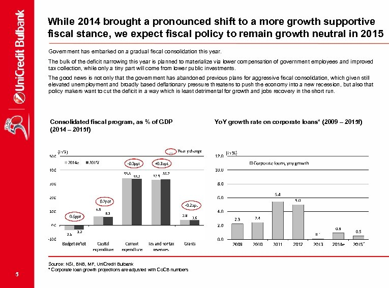 While 2014 brought a pronounced shift to a more growth supportive fiscal stance, we