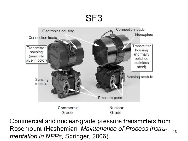 SF 3 Commercial and nuclear-grade pressure transmitters from Rosemount (Hashemian, Maintenance of Process Instrumentation