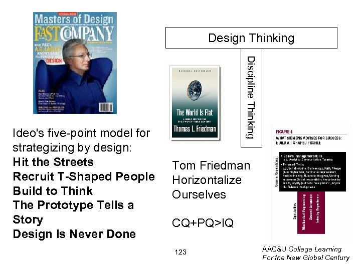 Design Thinking Discipline Thinking Ideo's five-point model for strategizing by design: Hit the Streets
