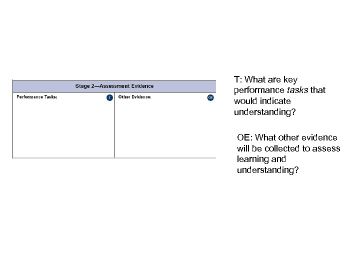 T: What are key performance tasks that would indicate understanding? OE: What other evidence