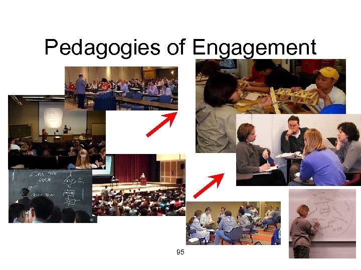 Pedagogies of Engagement 95
