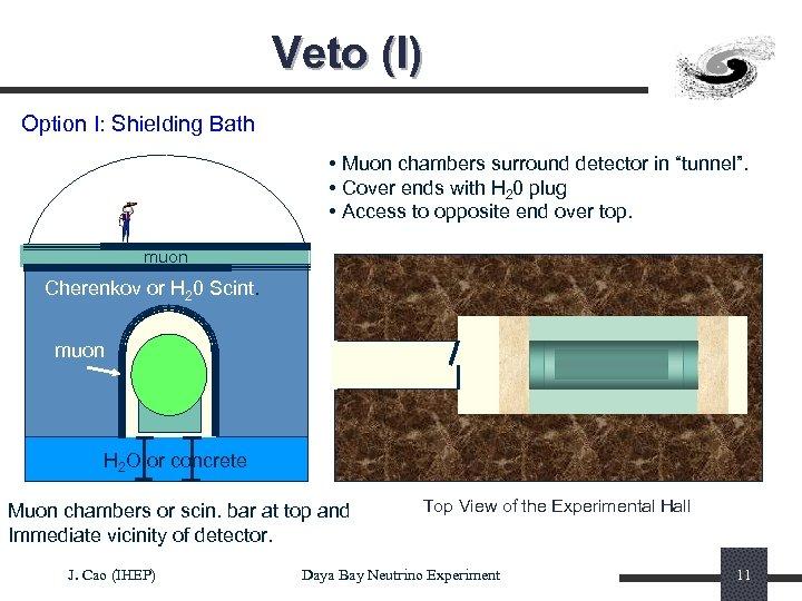 """Veto (I) Option I: Shielding Bath • Muon chambers surround detector in """"tunnel"""". •"""