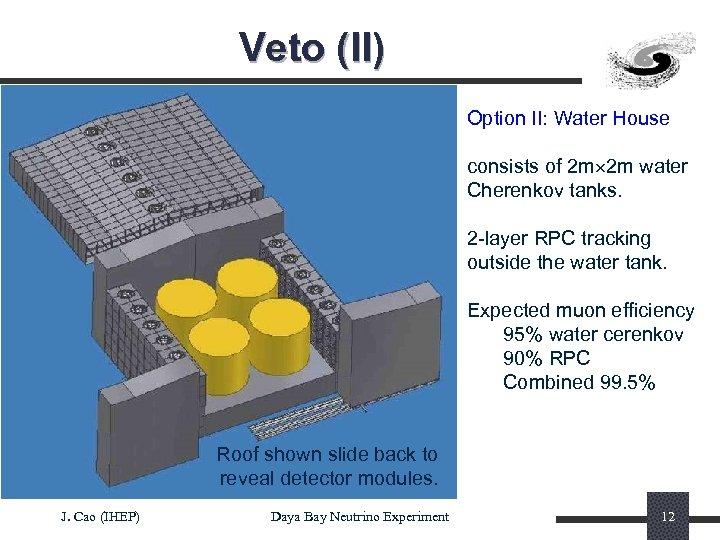 Veto (II) Option II: Water House consists of 2 m 2 m water Cherenkov